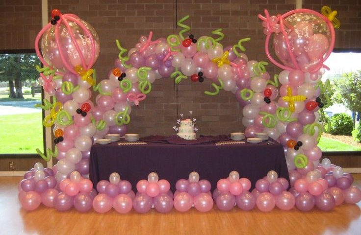 Birthday party event management